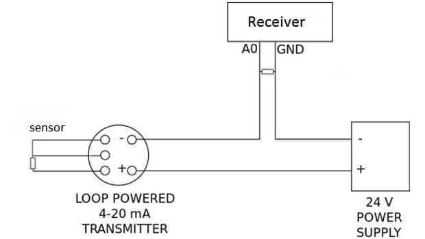 4-20 Ma Loop Power Transmitter